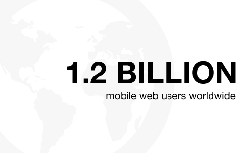 responsive website development importance - over 1.2 billion users worldwide